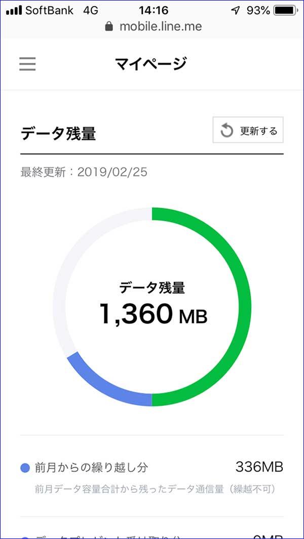 LINEモバイル 評判 4