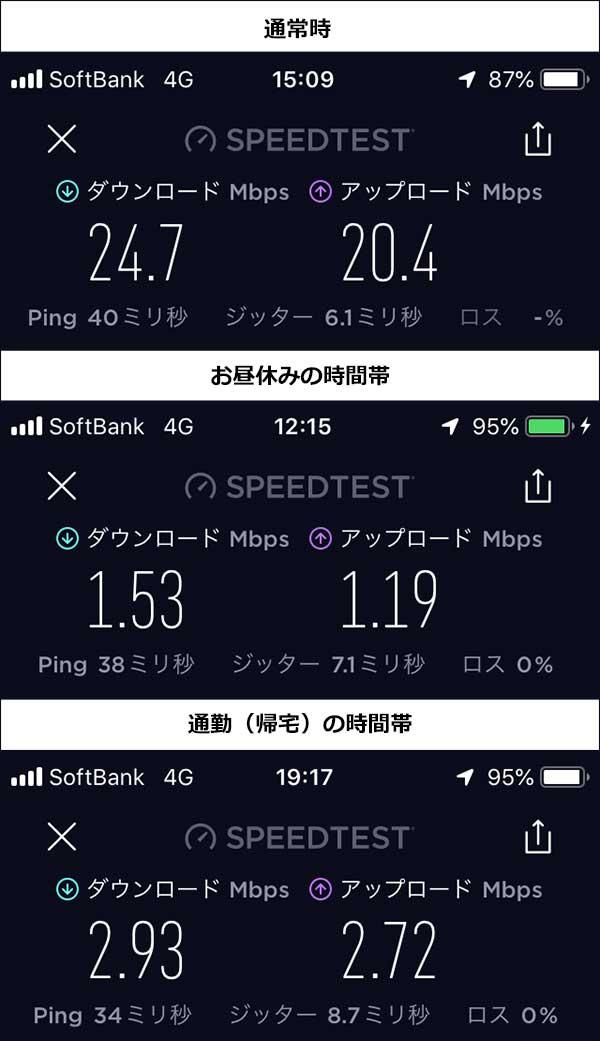 LINEモバイル 評判 3