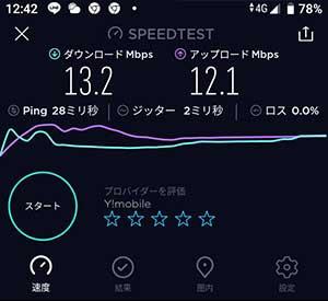 Yモバイル ワイモバイル 評判 口コミ 感想 4